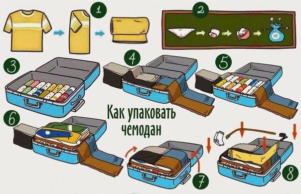 как собрать чемодан